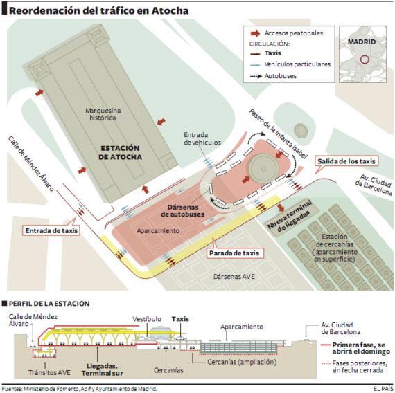 Estacion De Atocha Mapa.Las Paradas De Taxis En La Nueva Terminal De Llegadas De La