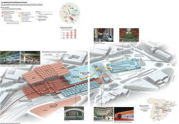 Estacion De Atocha Mapa.Plano Esquema General De La Nueva Estacion De Puerta De Atocha