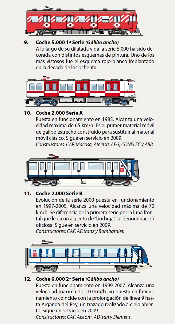 historia trenes: