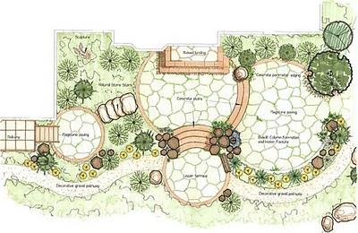 Empresas que instalan el proyecto de paisajismo de otras for Empresas de paisajismo