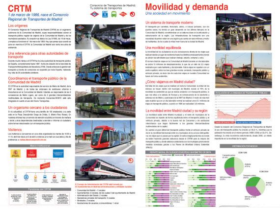 Una exposici n que recorre los 25 a os del consorcio de for Oficinas del consorcio de transportes de madrid puesto 2