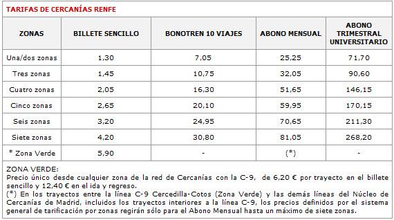 Las nuevas tarifas de renfe cercan as madrid marzo 2011 for Oficinas de renfe en madrid