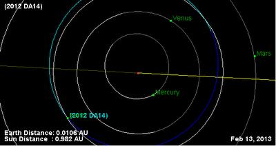 UN ASTEROIDE DA14 'ROZARÁ' LA TIERRA EN FEBRERO DE 2013 Asteroide-2012-da14-cruzara-orbita-terrestre-febrero-2013_3_1113109