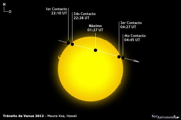 Se aproxima el último cruce que veremos entre Venus y el Sol Transito-venus-vivo-online_1_1243448