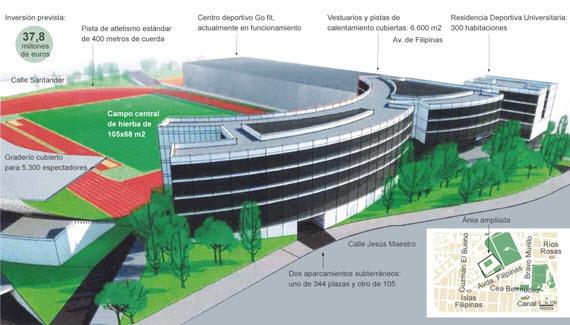 El nuevo estadio de atletismo de vallehermoso podr a ser for Obra nueva ensanche de vallecas