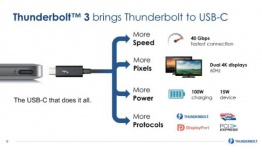 Thunderbolt 3 a 40 Gbips con conector USB-C